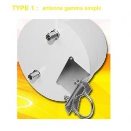 antenne 4g Boule Pro Européenne (ou dôme ) ,avec câble standart