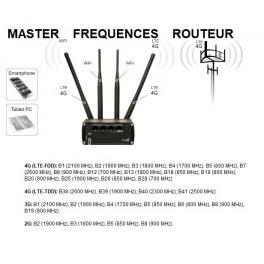 kit ProBOOSTEUR©  4G extérieur ROUTEUR master frequences 4g+  inclus antenne et câbles