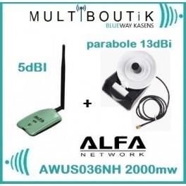 ALFA AWUS036NH 2w 5dBi + parabole ou panneau